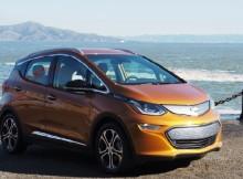 U.S car makers